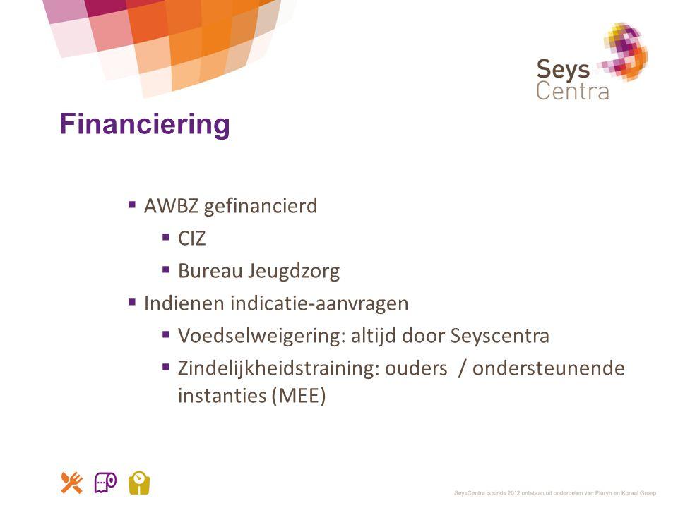 Financiering AWBZ gefinancierd CIZ Bureau Jeugdzorg