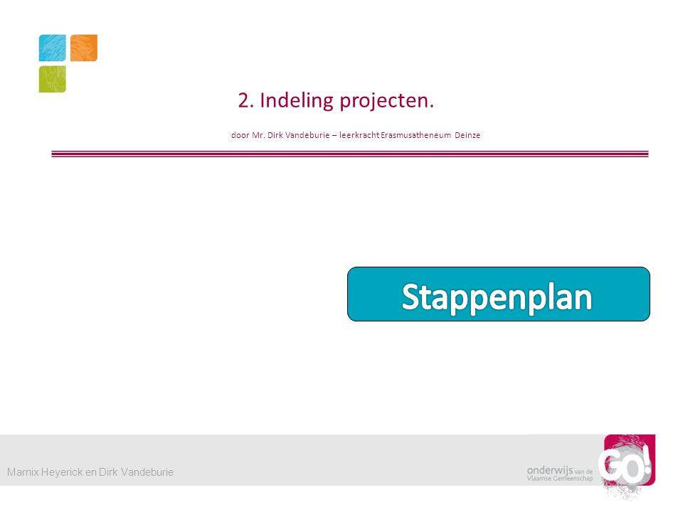 2. Indeling projecten. door Mr