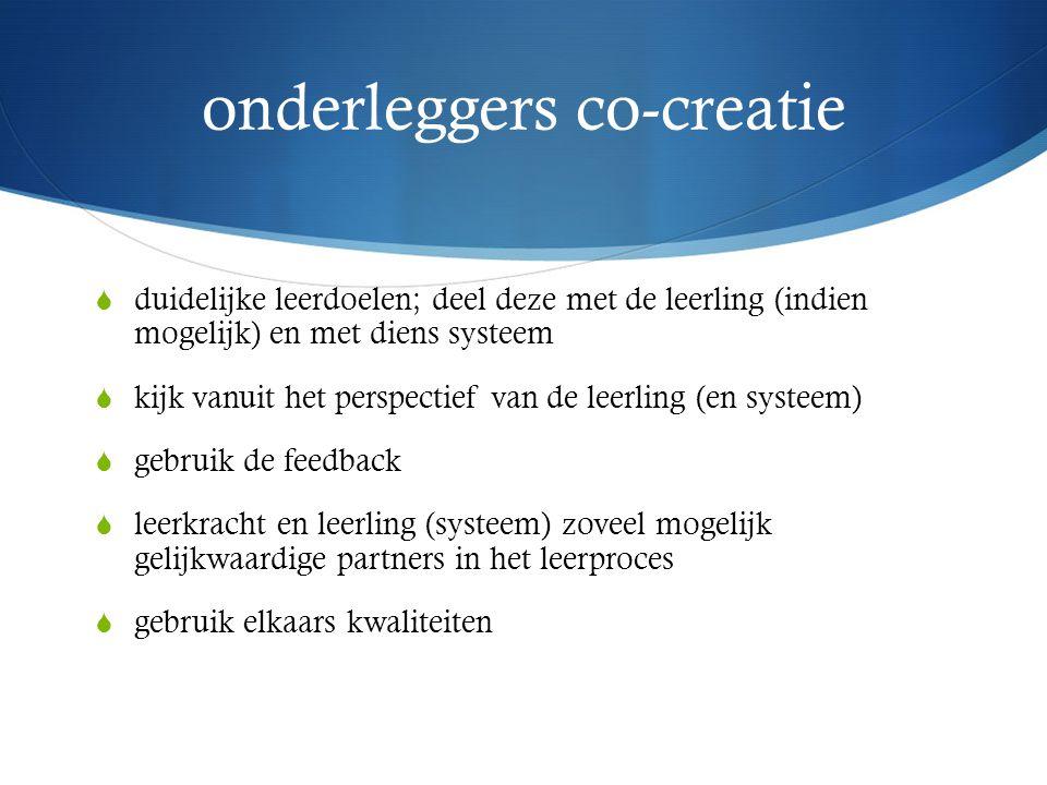 onderleggers co-creatie