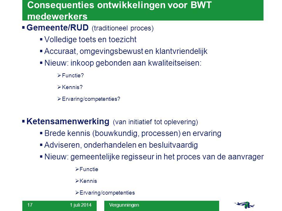 Consequenties ontwikkelingen voor BWT medewerkers