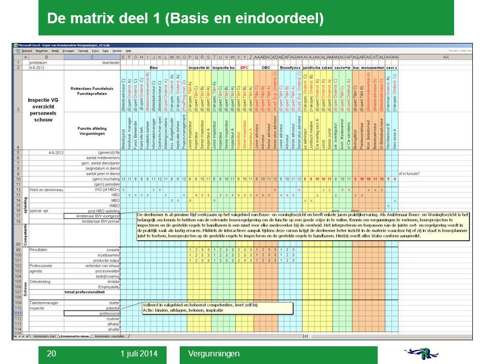 De matrix deel 1 (Basis en eindoordeel)