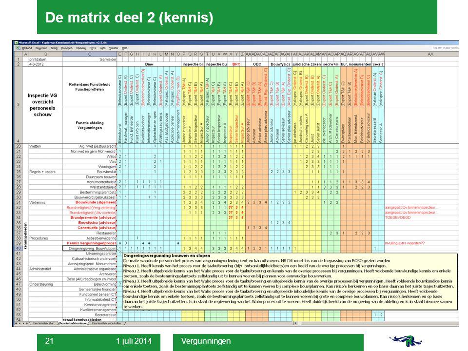 De matrix deel 2 (kennis)