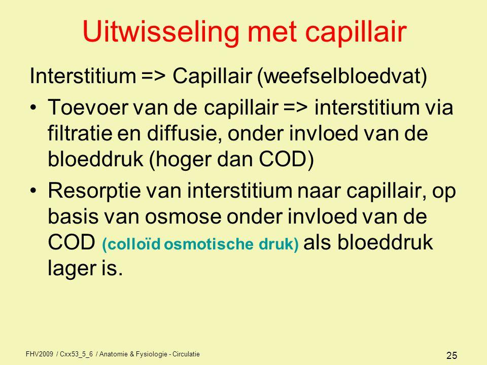 Uitwisseling met capillair