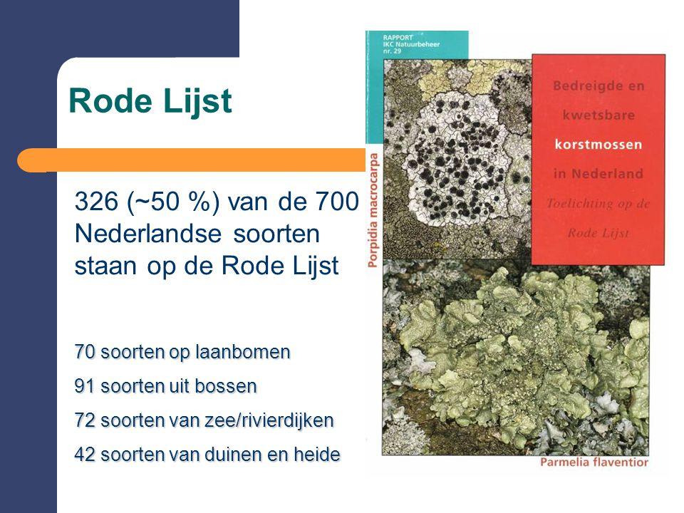 Rode Lijst 326 (~50 %) van de 700 Nederlandse soorten staan op de Rode Lijst. 70 soorten op laanbomen.