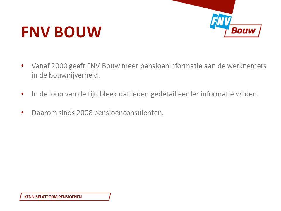 FNV Bouw Vanaf 2000 geeft FNV Bouw meer pensioeninformatie aan de werknemers in de bouwnijverheid.