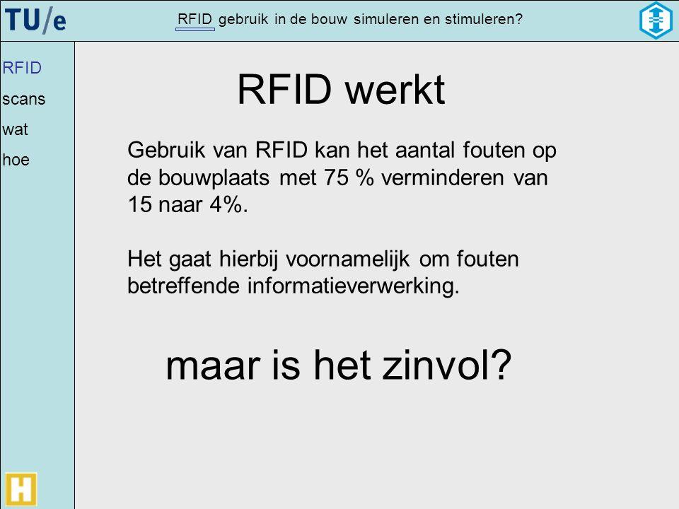 RFID werkt maar is het zinvol