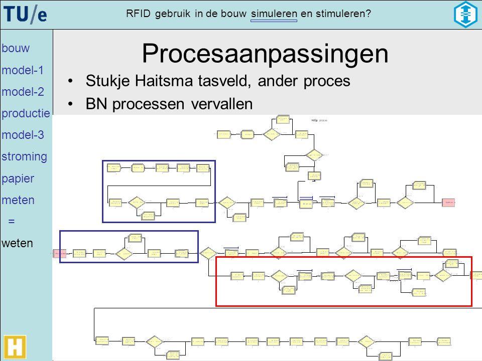 Procesaanpassingen Stukje Haitsma tasveld, ander proces