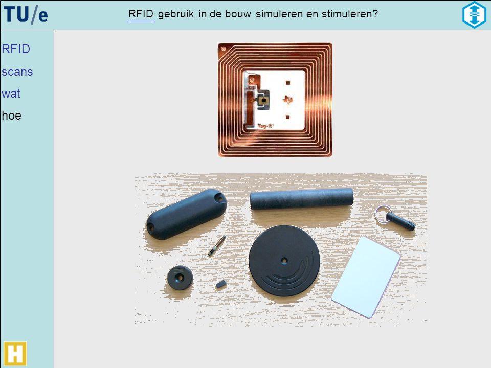 RFID scans wat hoe