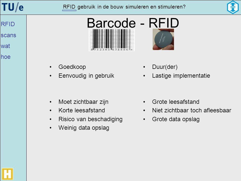 Barcode - RFID RFID scans wat hoe Goedkoop Eenvoudig in gebruik