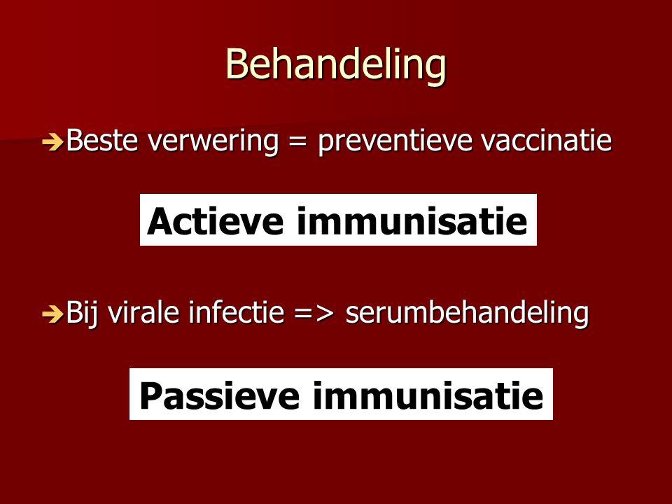 Behandeling Actieve immunisatie Passieve immunisatie