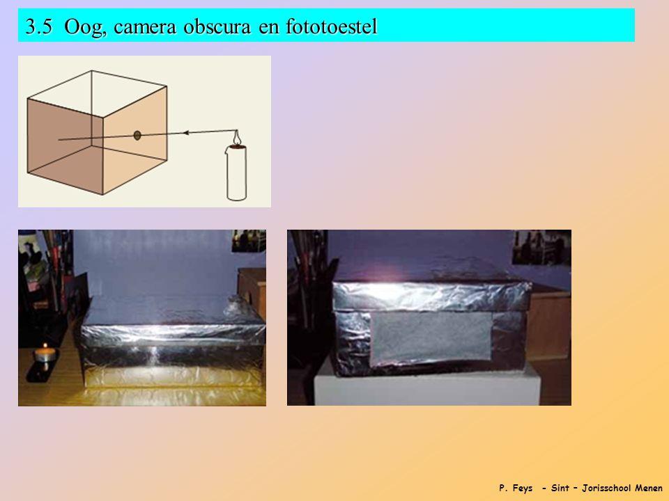 3.5 Oog, camera obscura en fototoestel