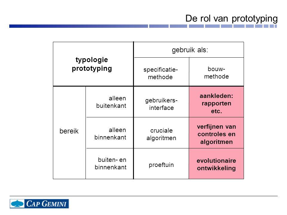 De rol van prototyping gebruik als: typologie prototyping bereik