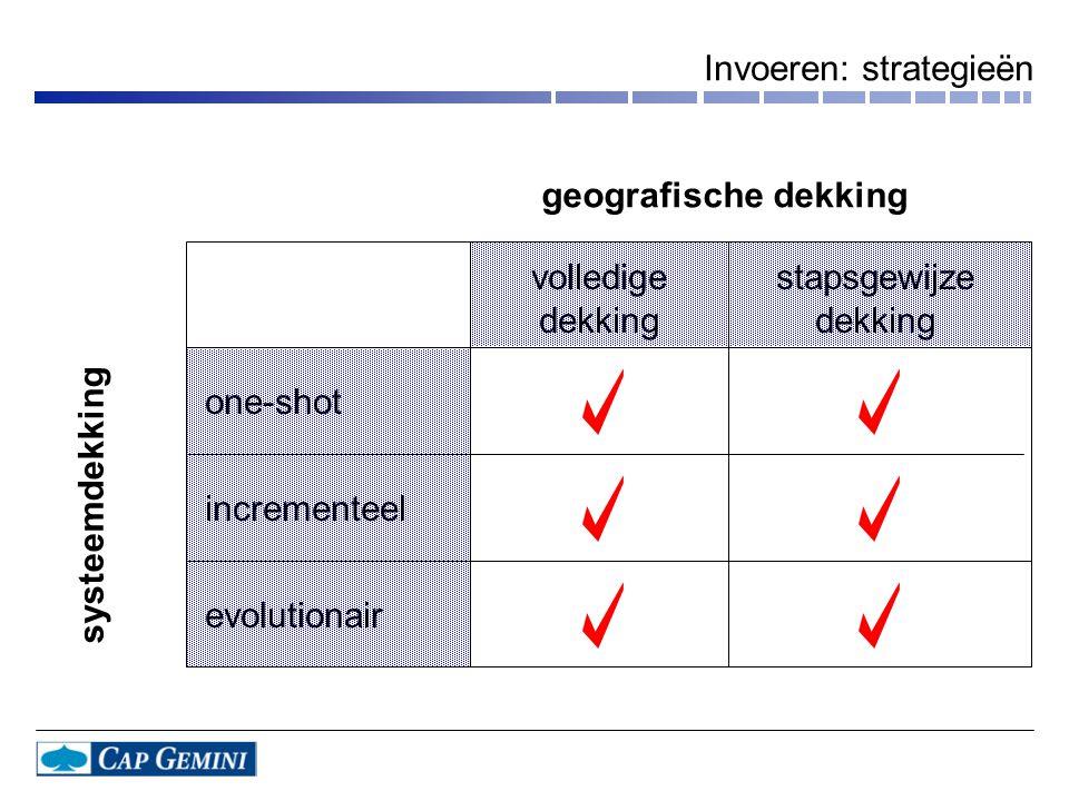 Invoeren: strategieën