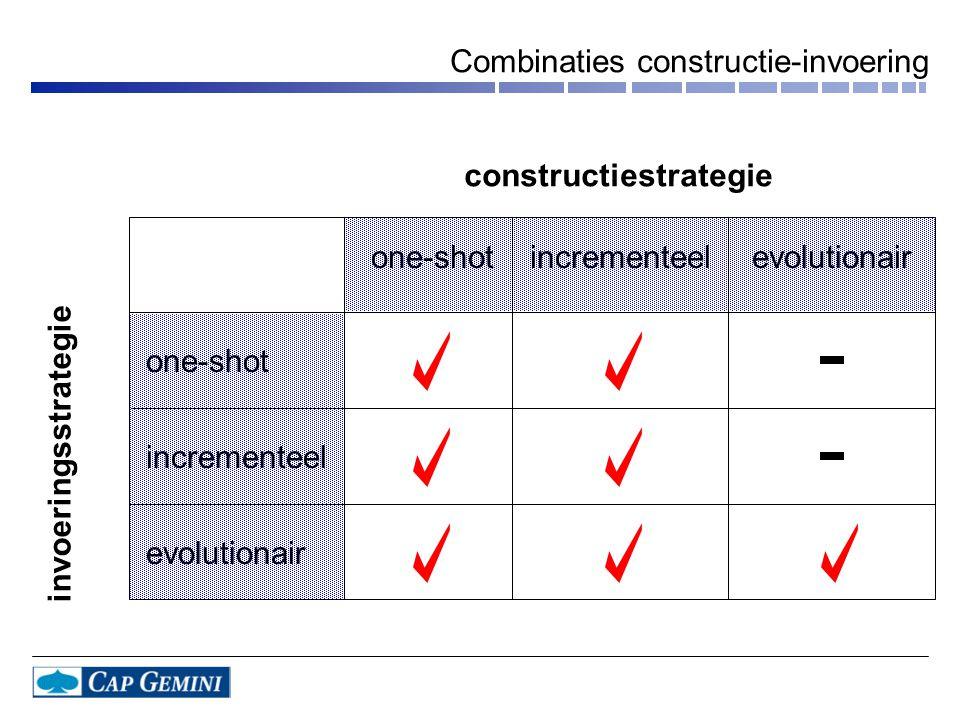 Combinaties constructie-invoering