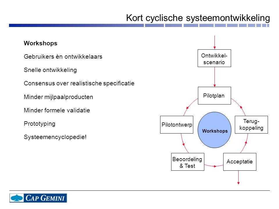 Kort cyclische systeemontwikkeling