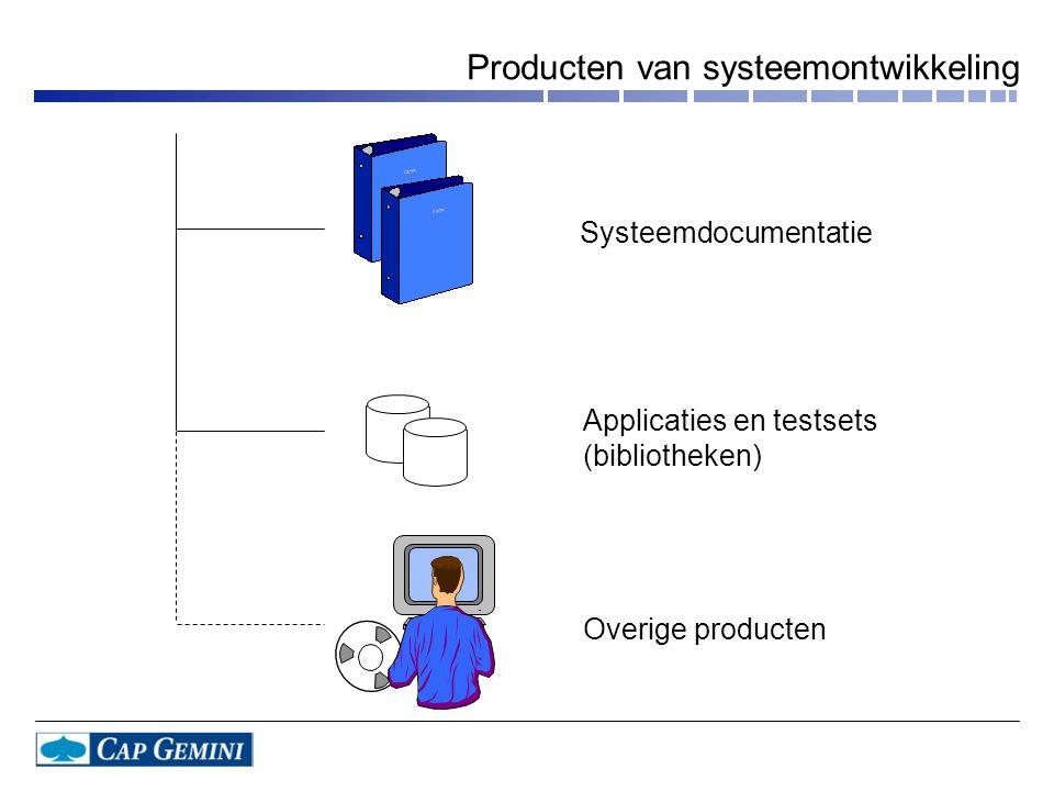 Producten van systeemontwikkeling