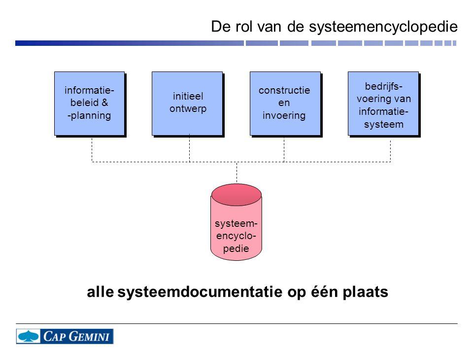 De rol van de systeemencyclopedie