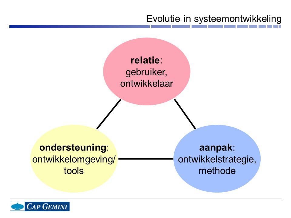 Evolutie in systeemontwikkeling