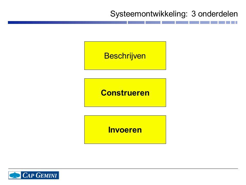 Systeemontwikkeling: 3 onderdelen