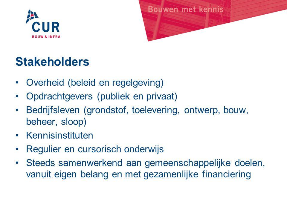 Stakeholders Overheid (beleid en regelgeving)