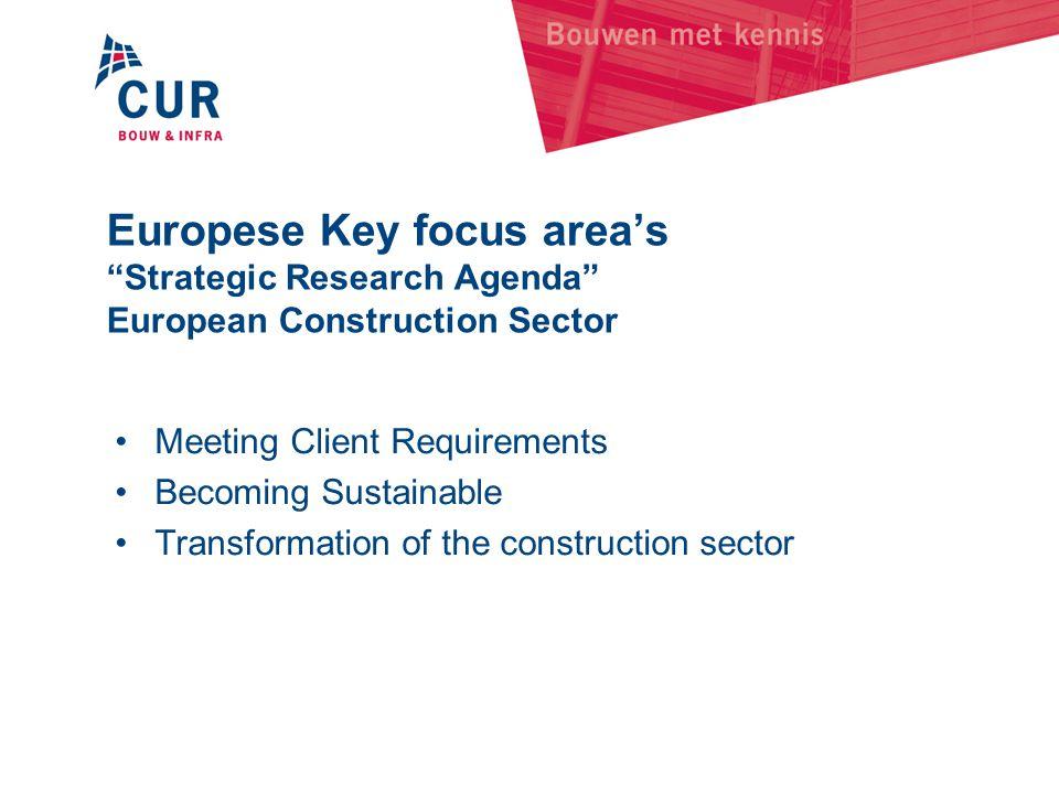 Europese Key focus area's Strategic Research Agenda European Construction Sector