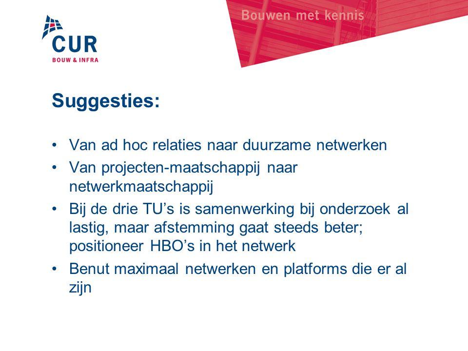 Suggesties: Van ad hoc relaties naar duurzame netwerken