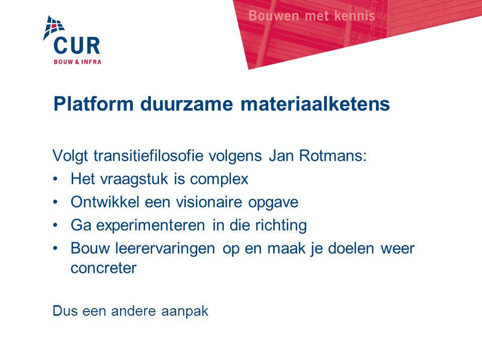 Platform duurzame materiaalketens