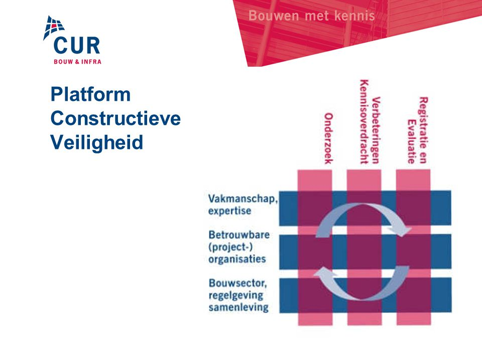 Platform Constructieve Veiligheid