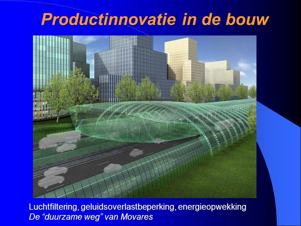 Productinnovatie in de bouw