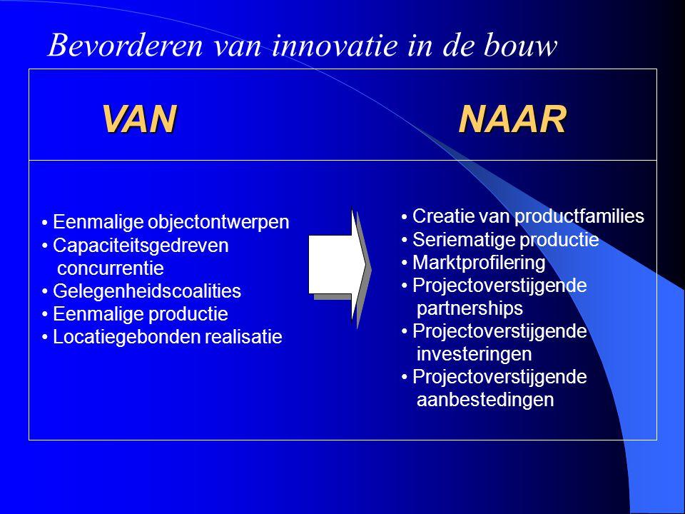 VAN NAAR Bevorderen van innovatie in de bouw