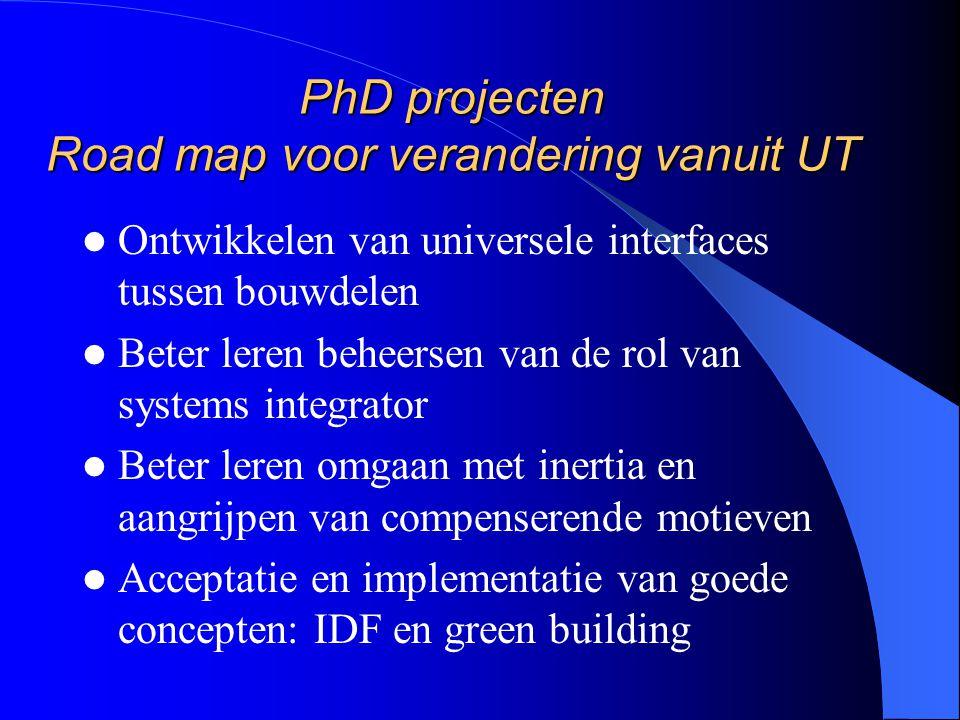 PhD projecten Road map voor verandering vanuit UT