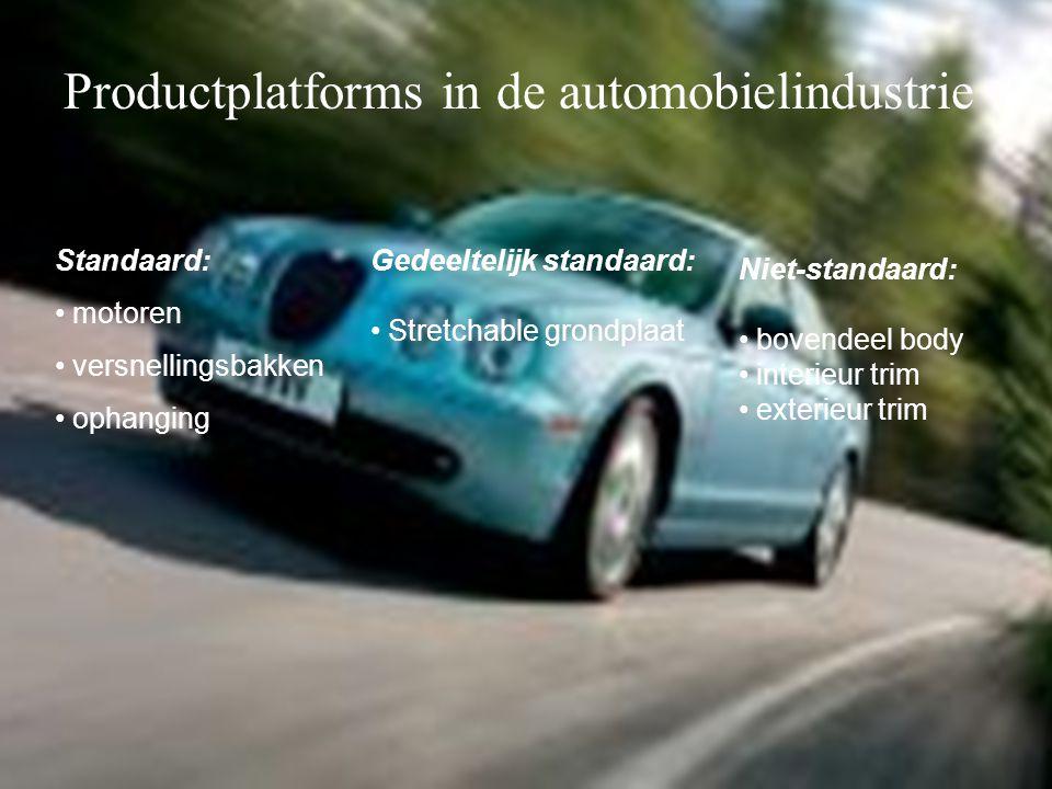 Productplatforms in de automobielindustrie