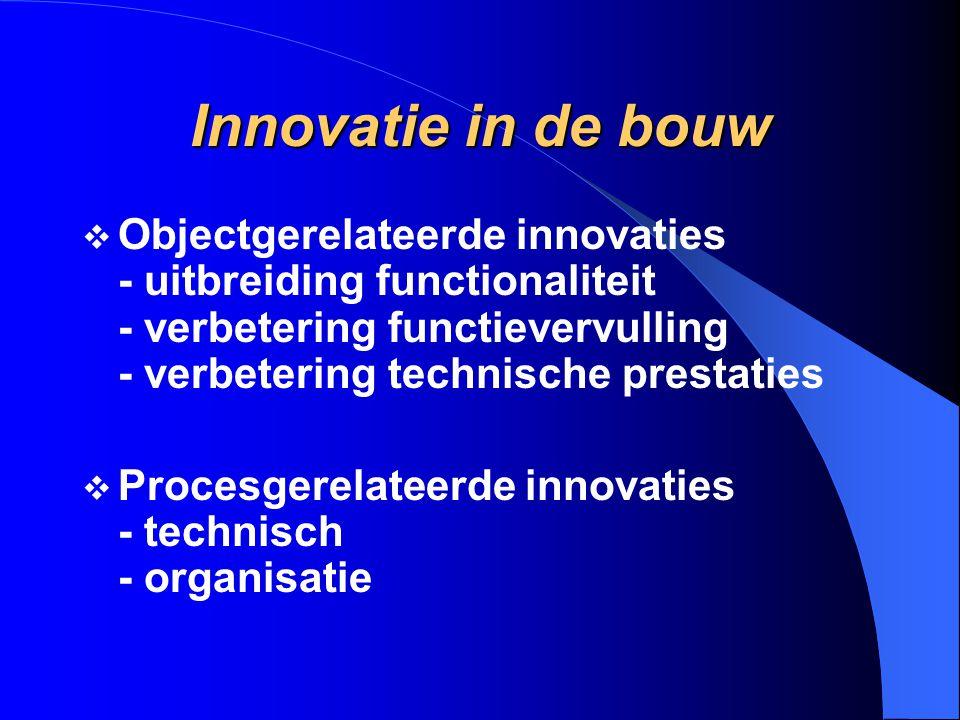 Innovatie in de bouw Objectgerelateerde innovaties - uitbreiding functionaliteit - verbetering functievervulling - verbetering technische prestaties.