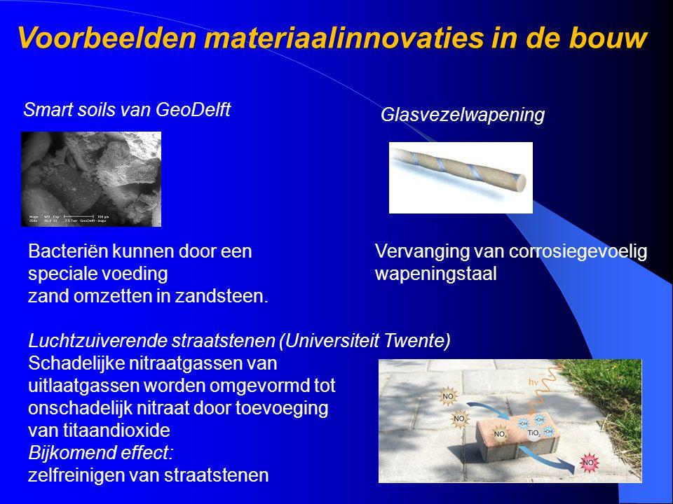 Voorbeelden materiaalinnovaties in de bouw