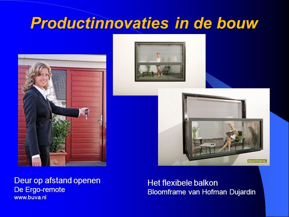 Productinnovaties in de bouw