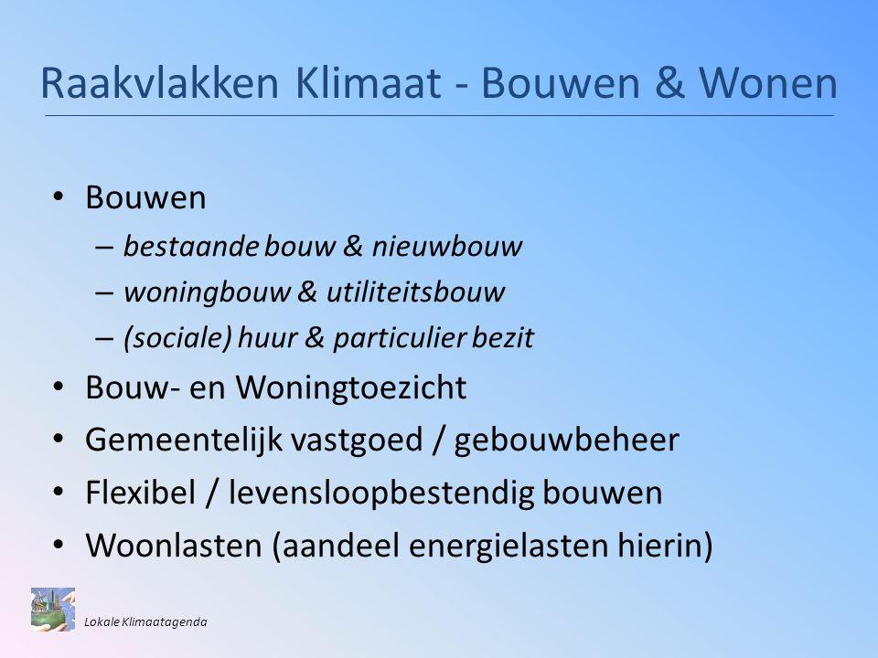 Raakvlakken Klimaat - Bouwen & Wonen