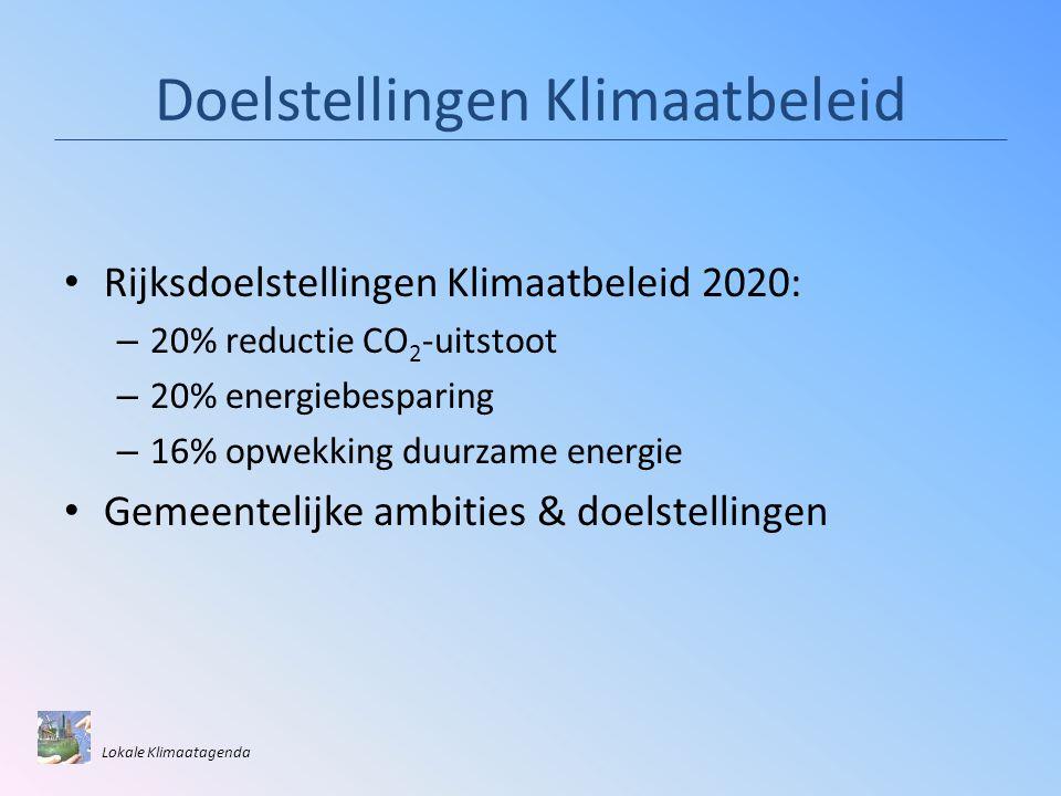 Doelstellingen Klimaatbeleid