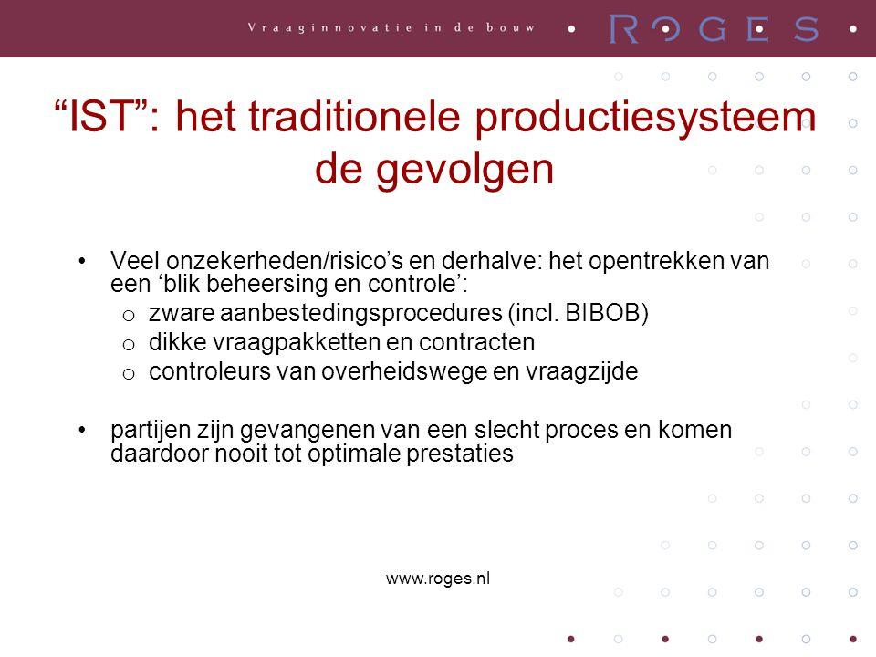 IST : het traditionele productiesysteem de gevolgen