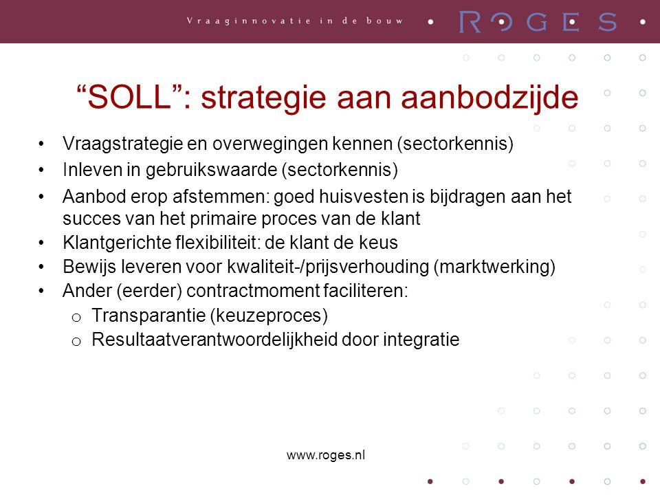 SOLL : strategie aan aanbodzijde