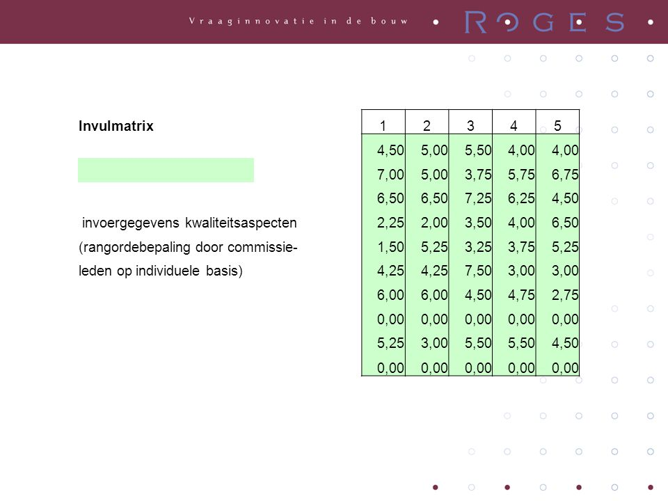 Invulmatrix 1. 2. 3. 4. 5. 4,50. 5,00. 5,50. 4,00. 7,00. 3,75. 5,75. 6,75. 6,50. 7,25.