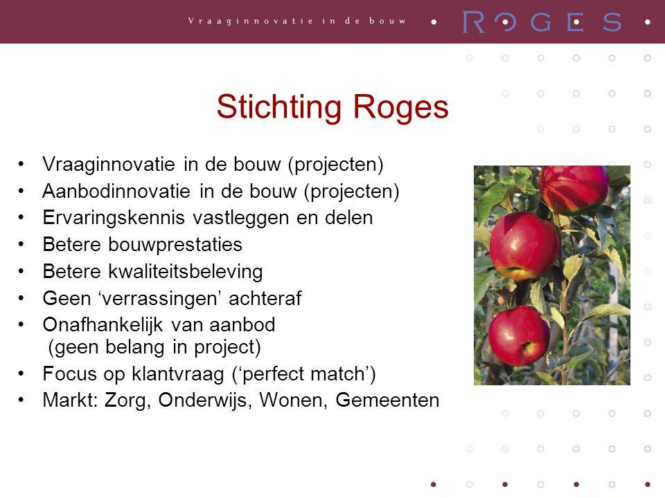 Stichting Roges Vraaginnovatie in de bouw (projecten)