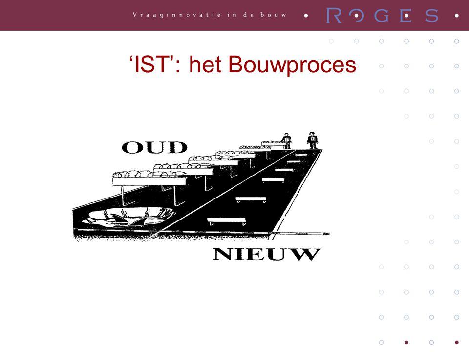 'IST': het Bouwproces