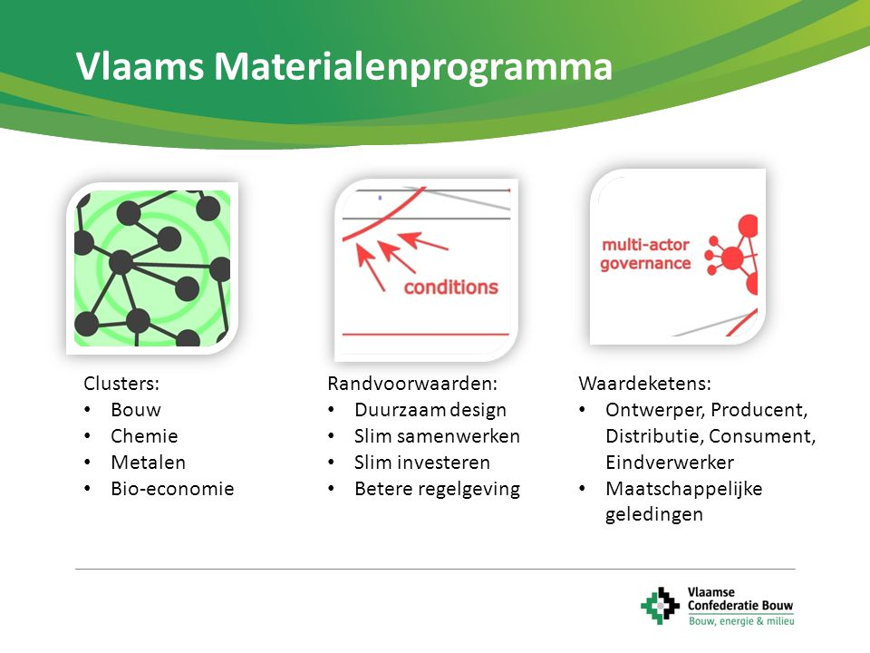 Vlaams Materialenprogramma