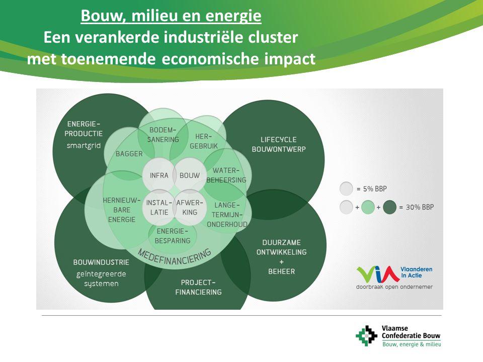 Bouw, milieu en energie Een verankerde industriële cluster met toenemende economische impact