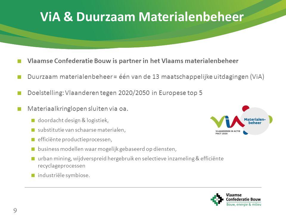 ViA & Duurzaam Materialenbeheer