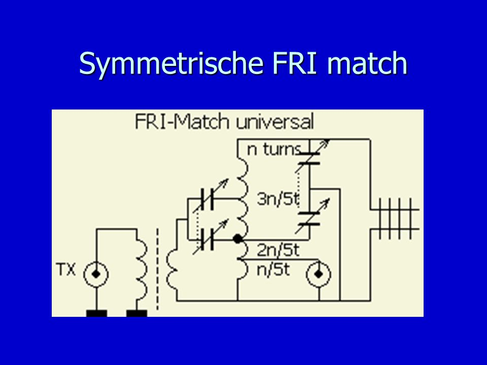 Symmetrische FRI match