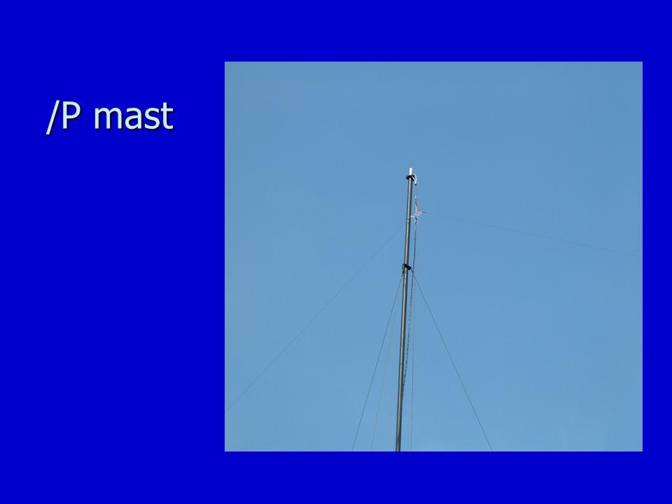 / P mast /P mast