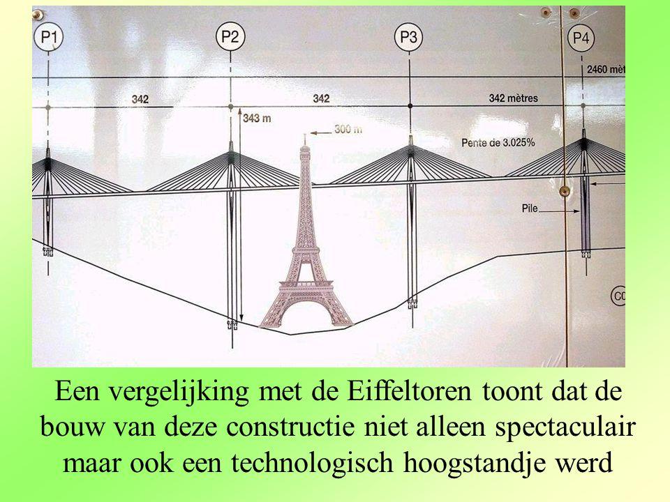 Een vergelijking met de Eiffeltoren toont dat de bouw van deze constructie niet alleen spectaculair maar ook een technologisch hoogstandje werd