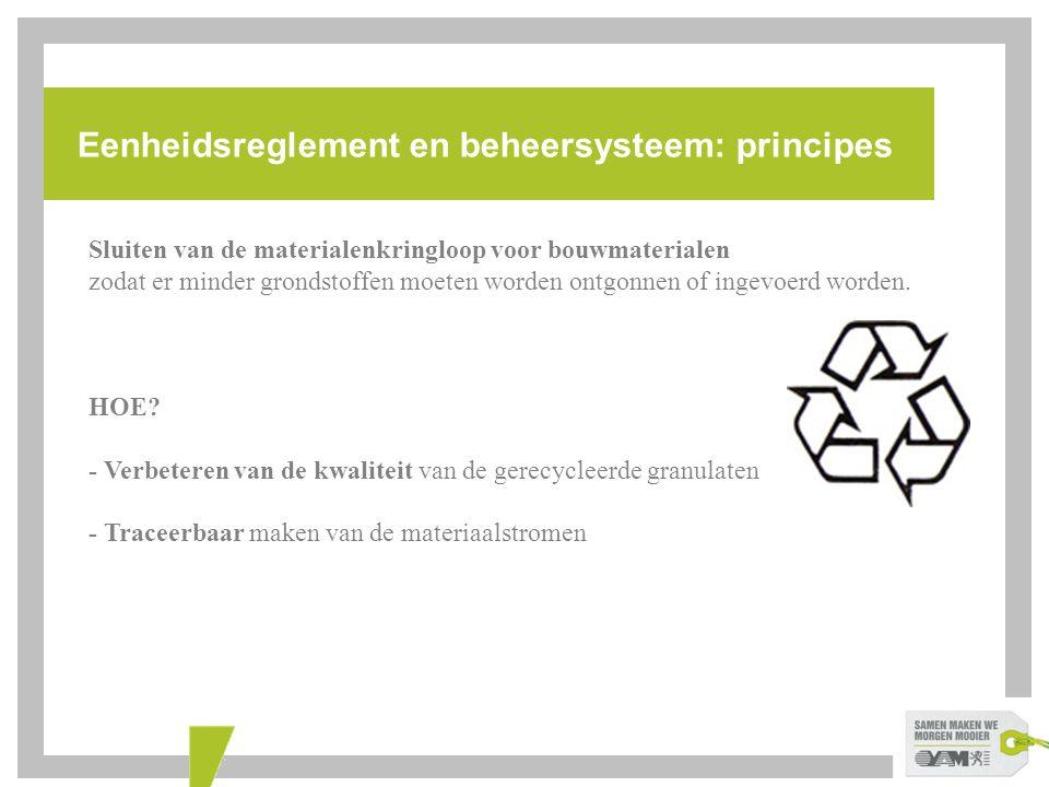 Eenheidsreglement en beheersysteem: principes