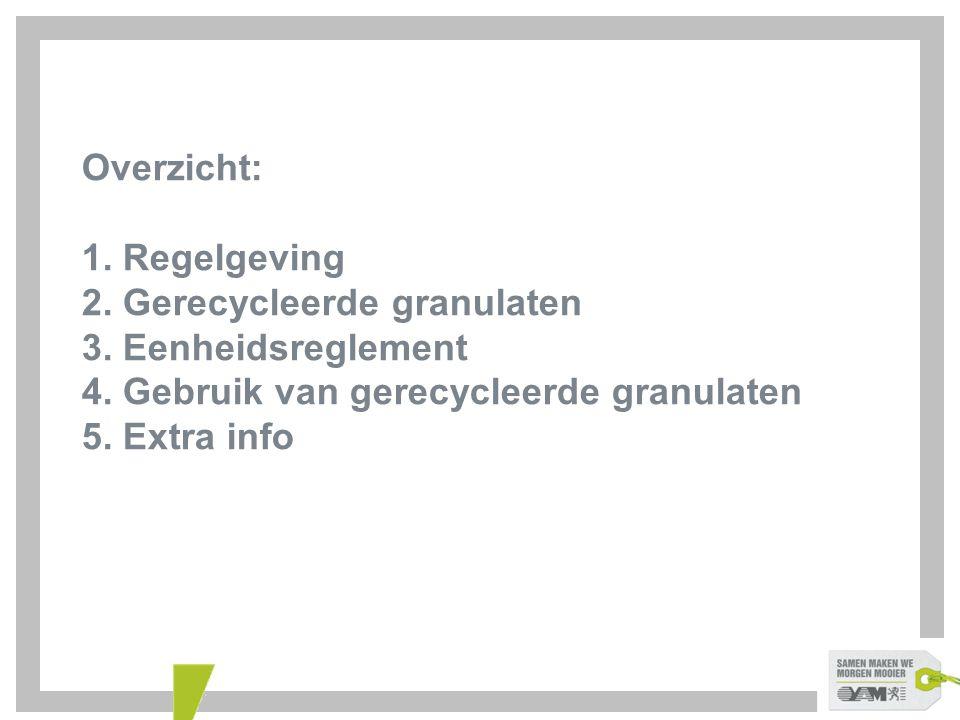 Overzicht: 1. Regelgeving 2. Gerecycleerde granulaten 3